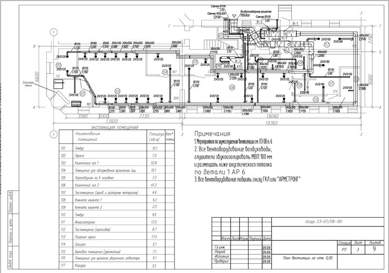 купить о порядке согласования перепланировки реконструкции нежилого помещения белгород новость том, что