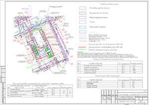 сводный план сетей инженерно технического обеспечения образец
