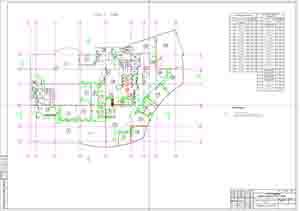 Обмерные работы – обмеры зданий и помещений
