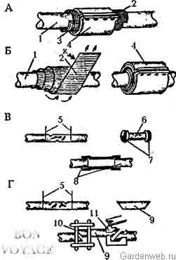 Ремонт труб с помощью болта